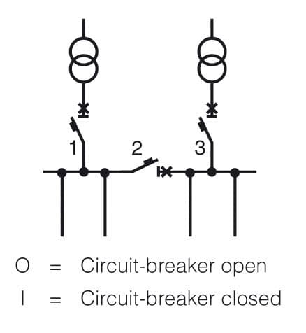 Interlock between air circuit breakers - Type C
