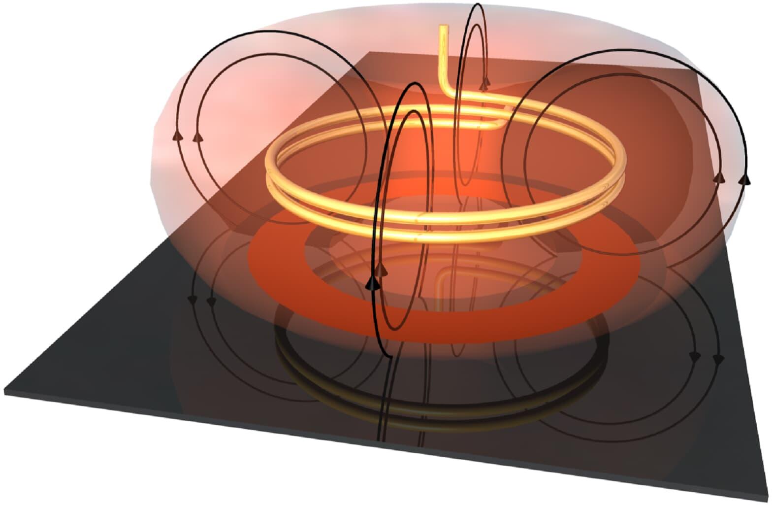 Technologie pulsních vířivých proudů (EN)