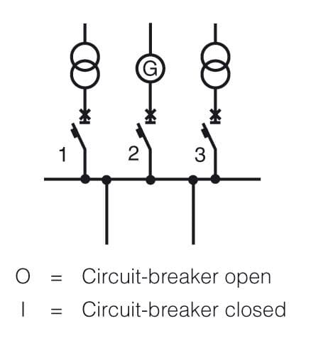 Interlock between air circuit breakers - Type B