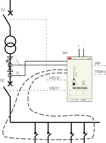 REA 101 Application Diagram 11