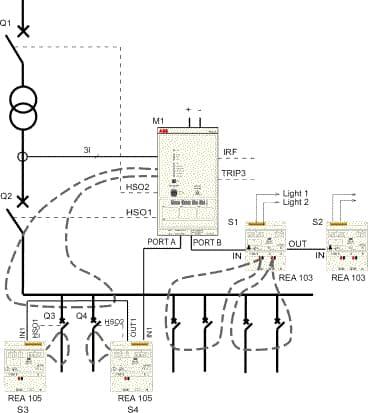 REA 101 Application Diagram 6