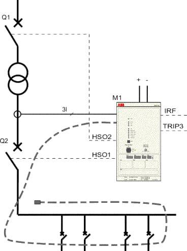 REA 101 Application Diagram 2