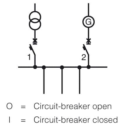 Interlock between air circuit breakers - Type A