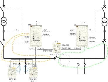REA 101 Application Diagram 9