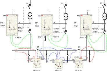 REA 101 Application Diagram 10