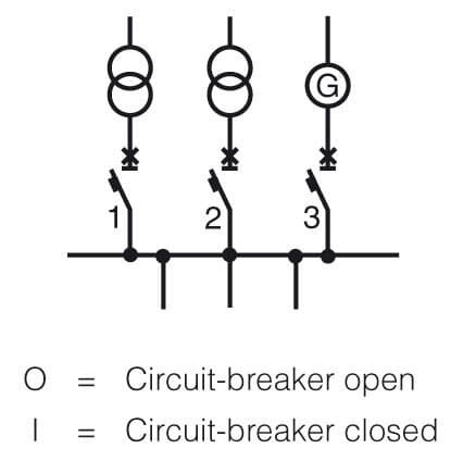 Interlock between air circuit breakers - Type D