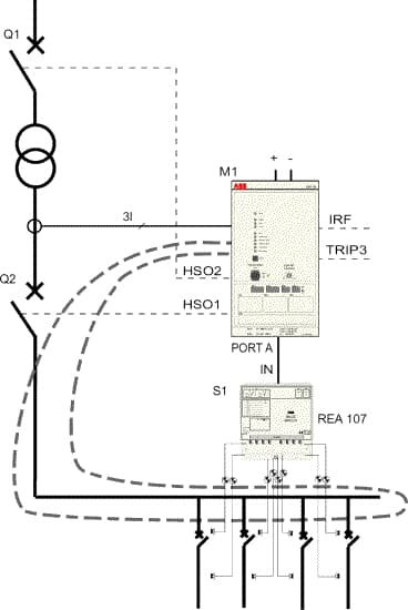 REA 101 Application Diagram 4