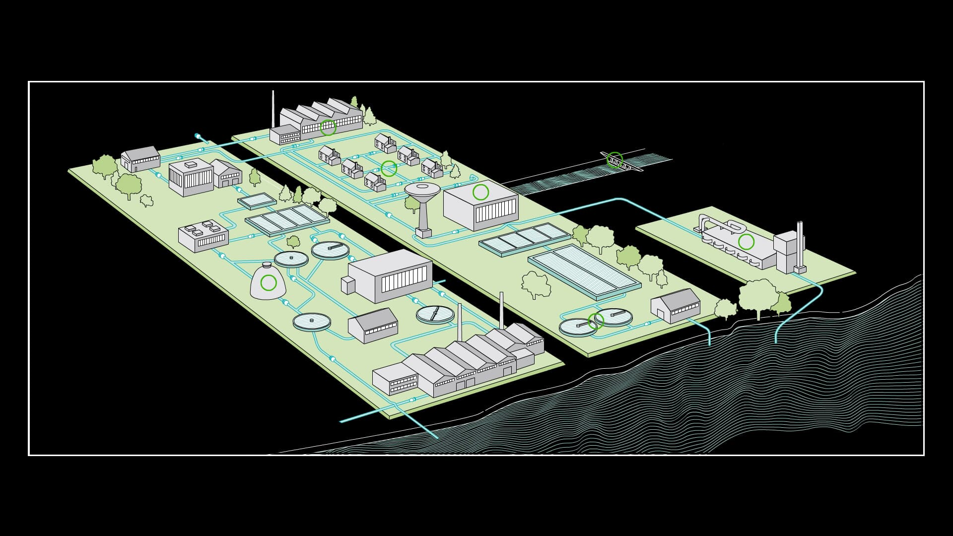 Video: ABB's capability for the water industry