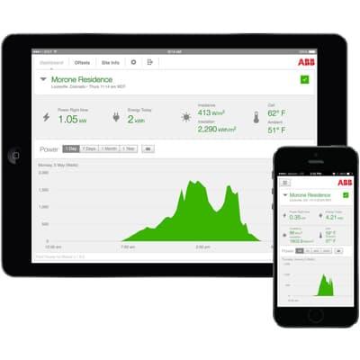 Aurora Vision Plant Management Platform