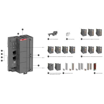 Accesorios AC500-eCo
